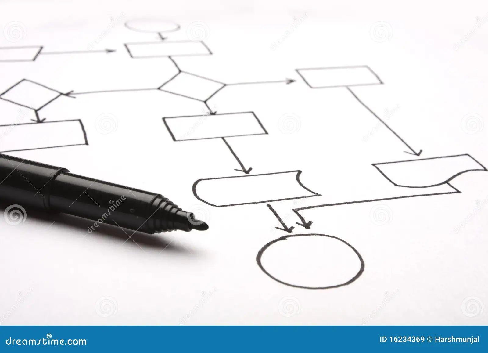 stock flow diagram