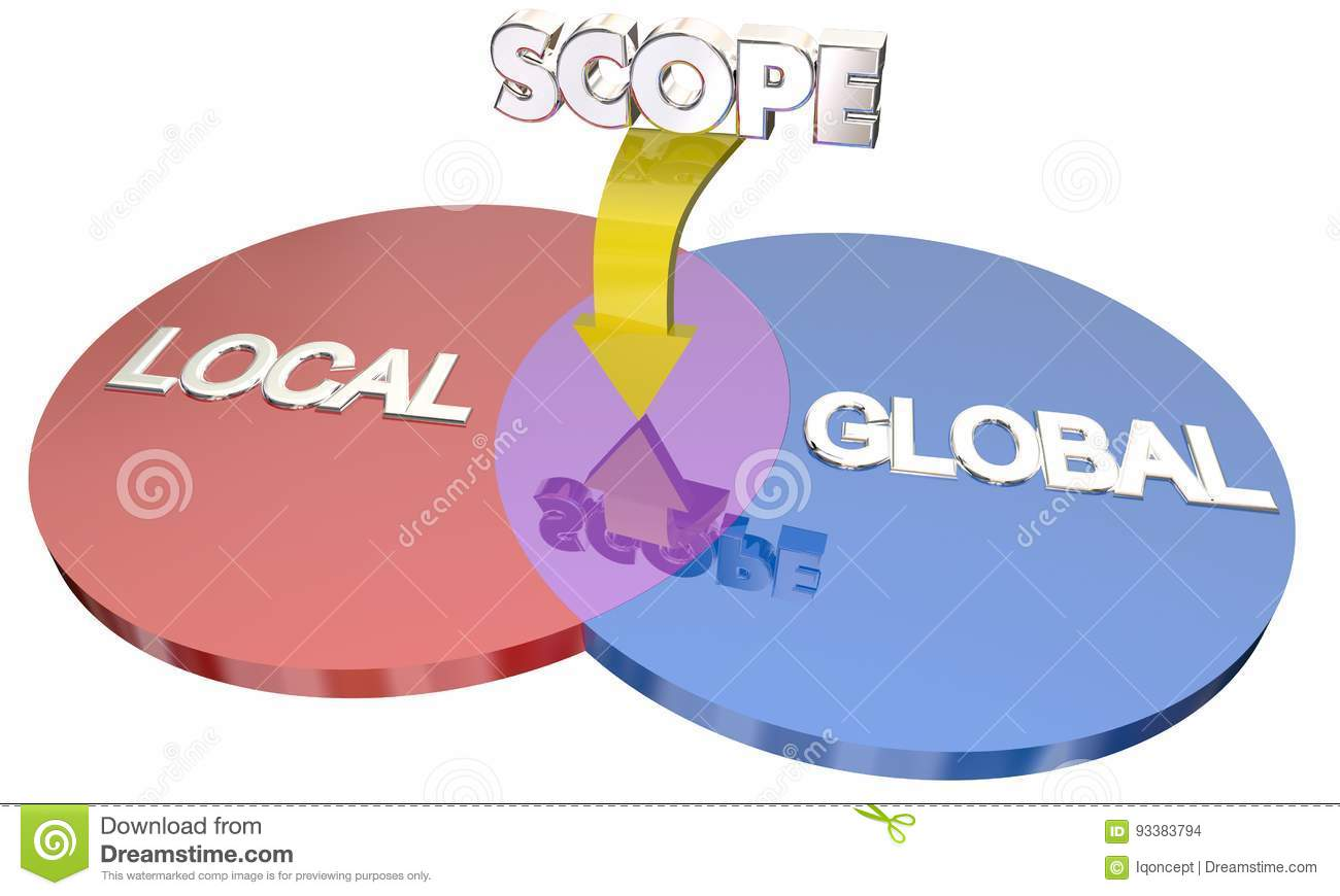 Global Local Scope Project Action Venn Diagram Stock Illustration