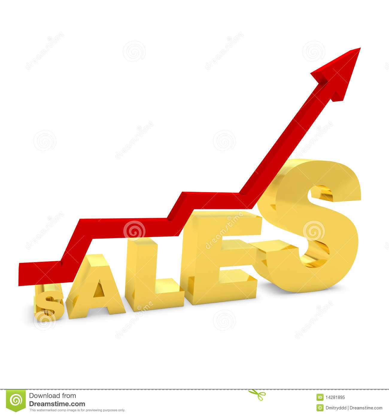 sales projection chart