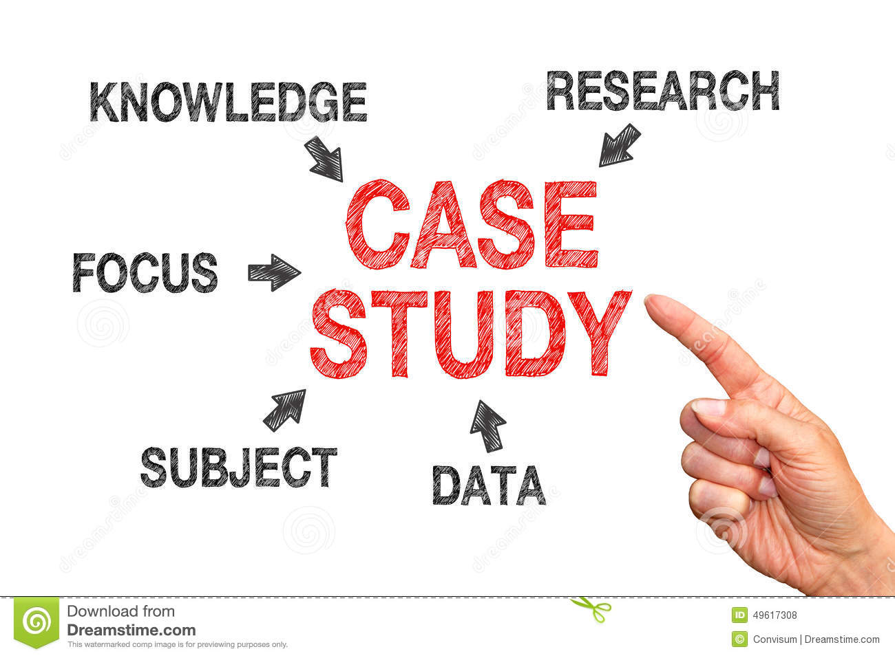 Case Management Study Guide Ccm Exam Hand Pointing To Case Study Stock Photo Image 49617308