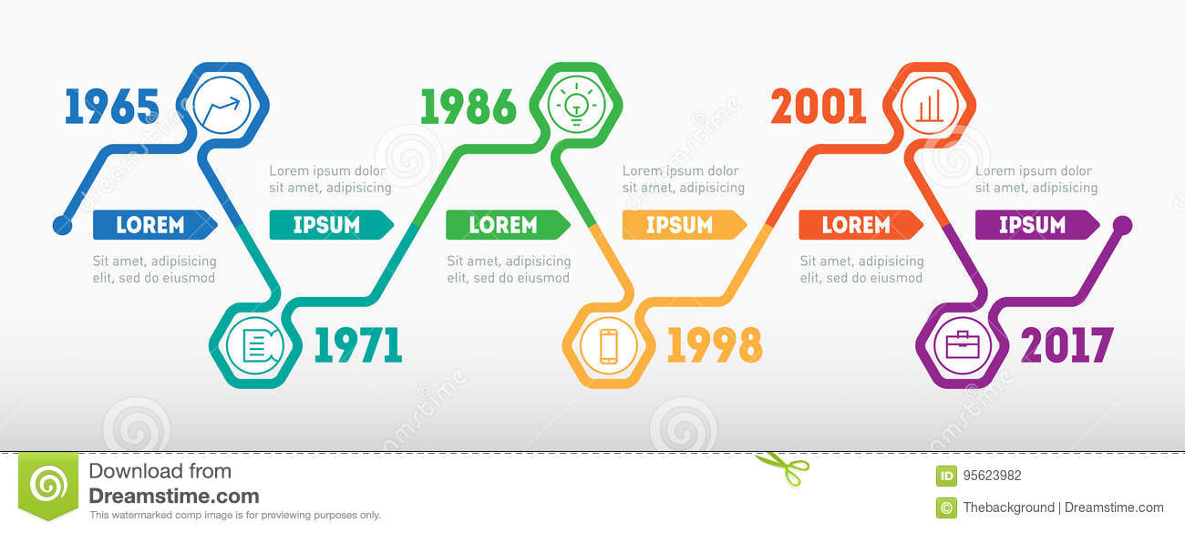 Horizontal Infographic Timeline Time Line Of Social Tendencies
