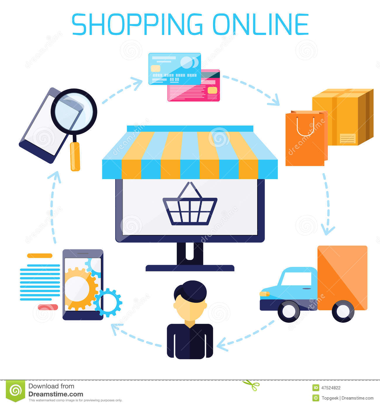 Online Shopping Mode Of Payment Infographic Of Sequence For Online Shopping Stock Vector