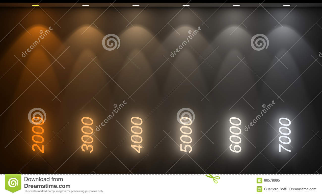 4000 Kelvin Kelvin Temperature Colours Stock Illustration Illustration Of
