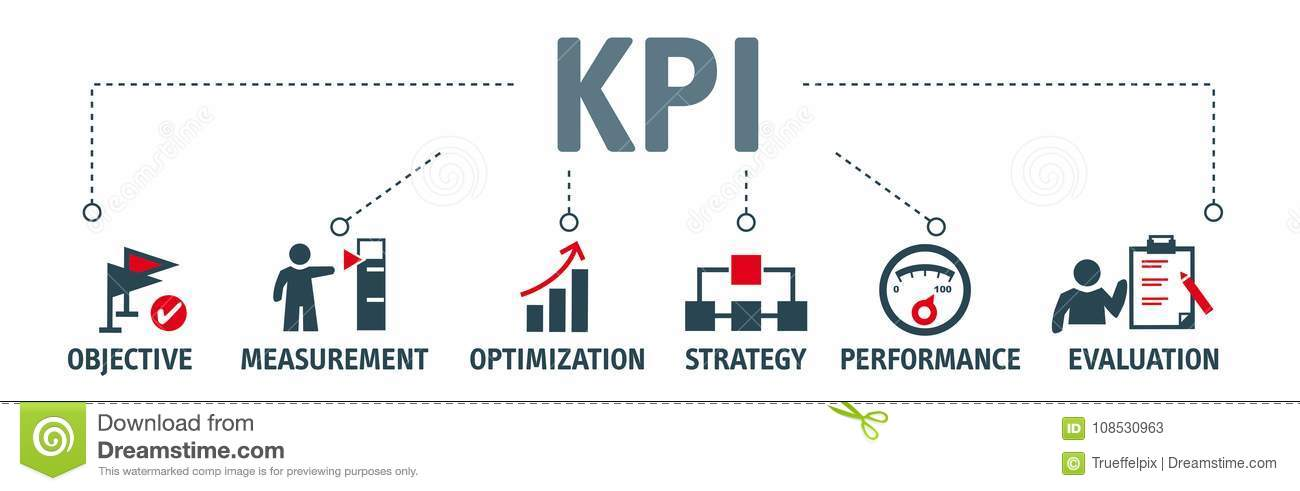 KPIs Evaluate The Success Of An Organization Or Of A Particular