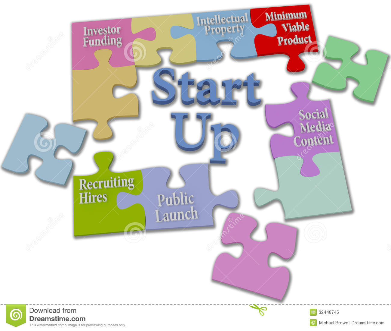Startup Business Credit Cards With No Credit Image collections ...