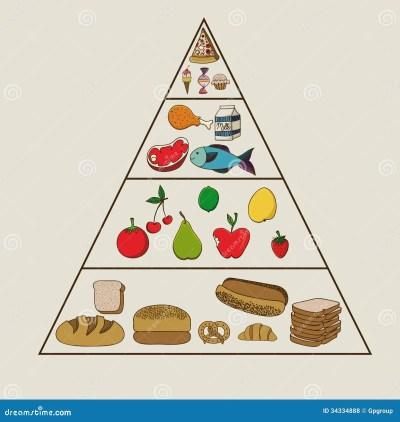 Nutrition Designs