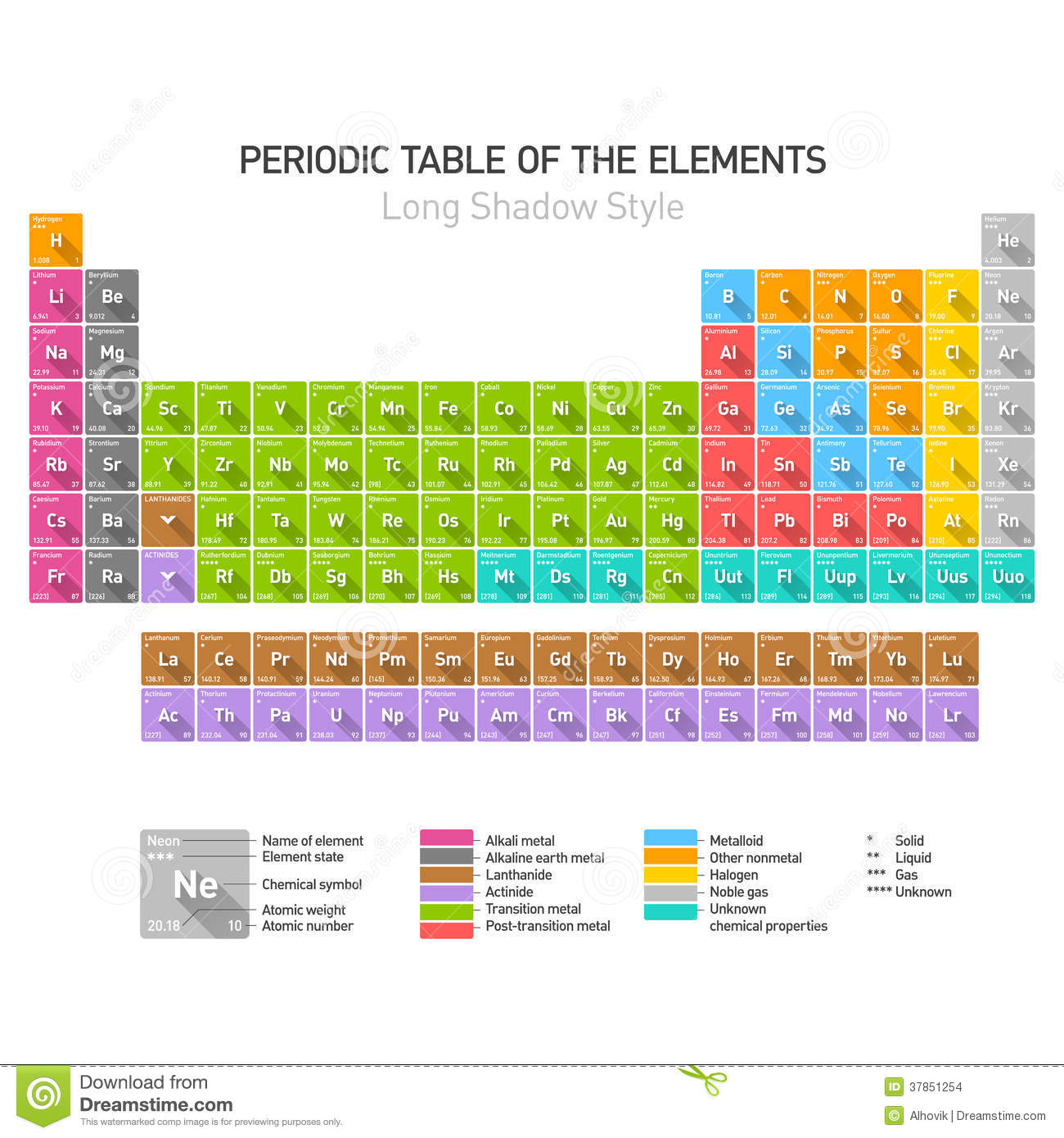 Periodic table h2o gallery periodic table images spdf blocks periodic table gallery periodic table images spdf blocks periodic table gallery periodic table images gamestrikefo Choice Image