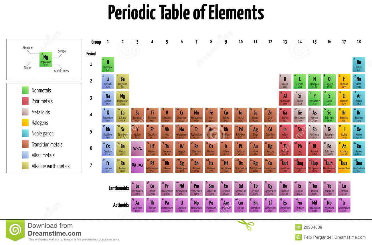 Periodic table of alkali metals images periodic table images periodic table of elements alkaline earth metals choice image periodic table beryllium images periodic table images gamestrikefo Image collections
