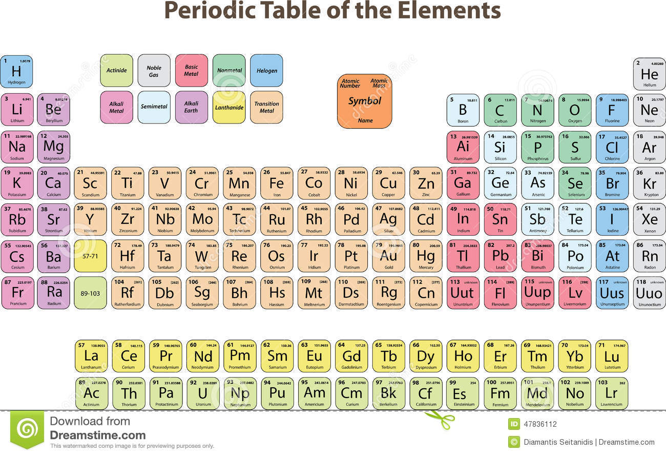 Element 74 periodic table image collections periodic table images extended periodic table of elements image collections periodic extended periodic table of elements images periodic table gamestrikefo Image collections