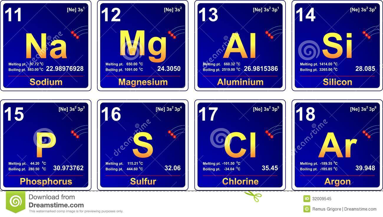 Periodic table power point choice image periodic table images table of chemical elements ion exchange nitrate removal diagram table of chemical elements how to make gamestrikefo Gallery