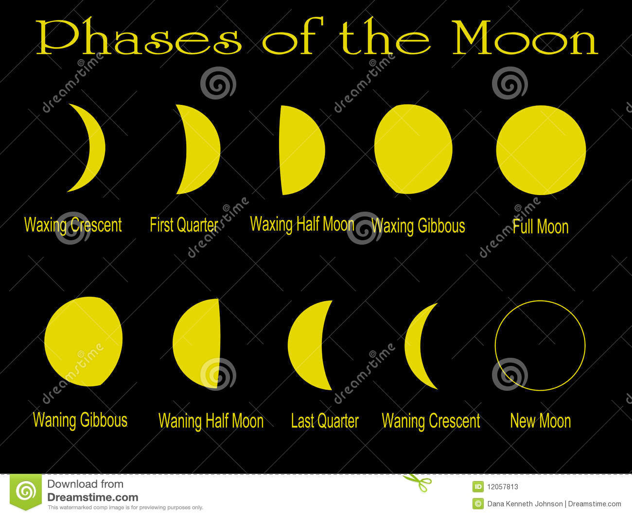 Mondphasen 2017 Phases Of The Moon Stock Photos Image 12057813