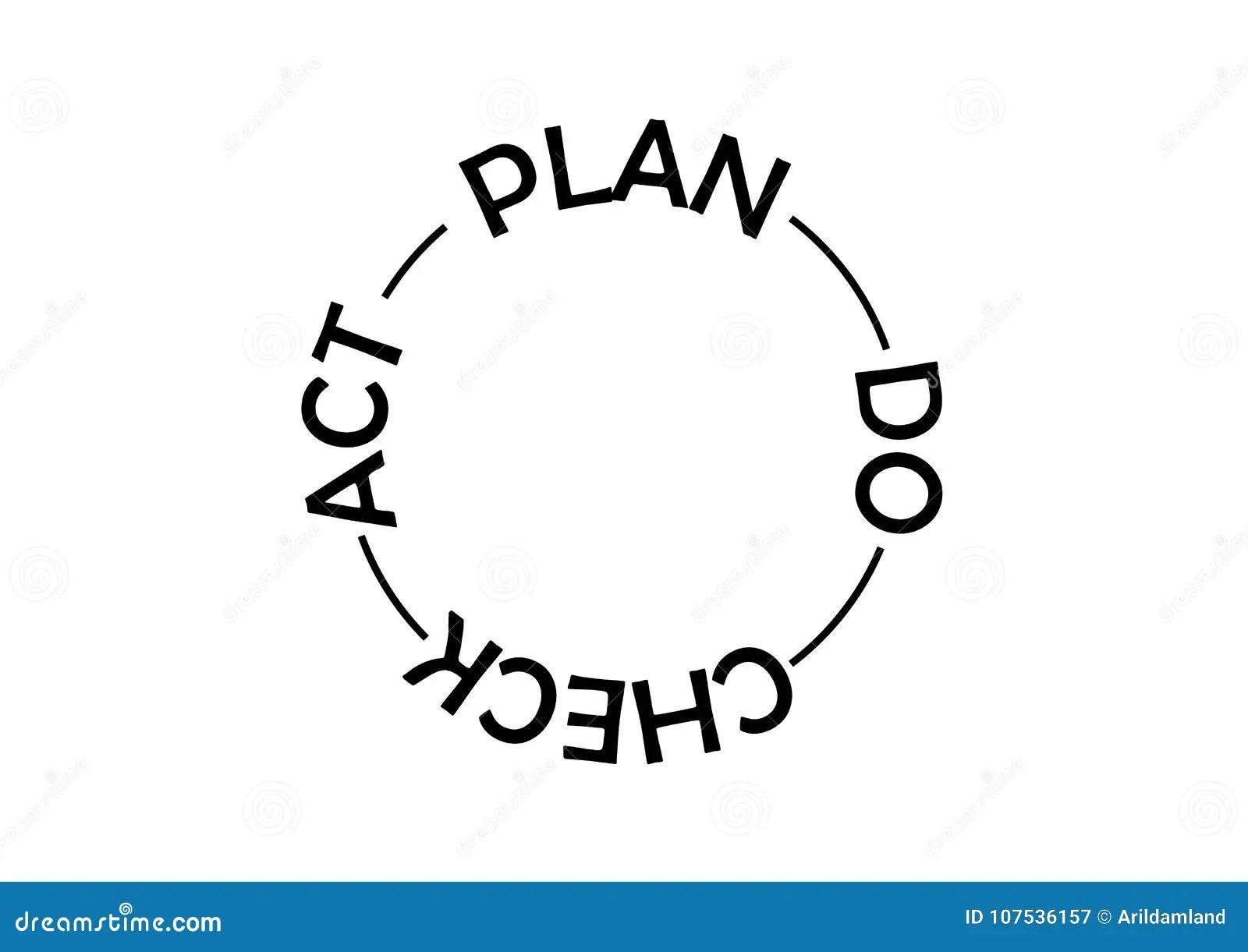 block diagram quality improvement process