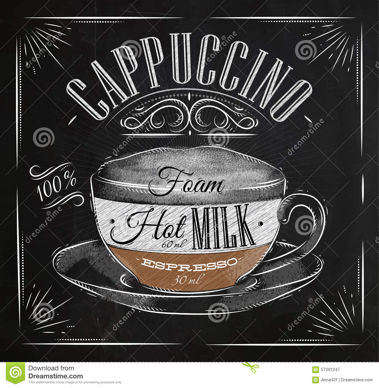 Kaffee Poster Poster Cappuccino Chalk Stock Vector Illustration Of