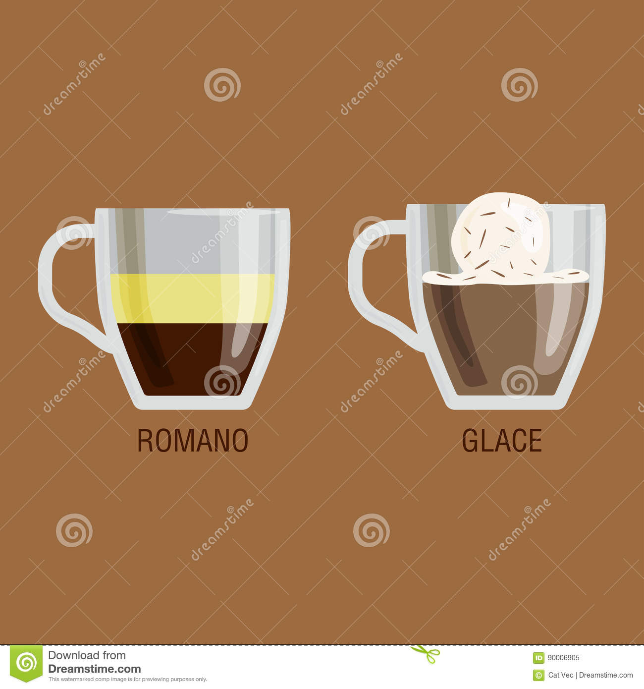 Different Types Of Foam Set Of Different Transparent Cups Of Coffee Types Mug With Foam