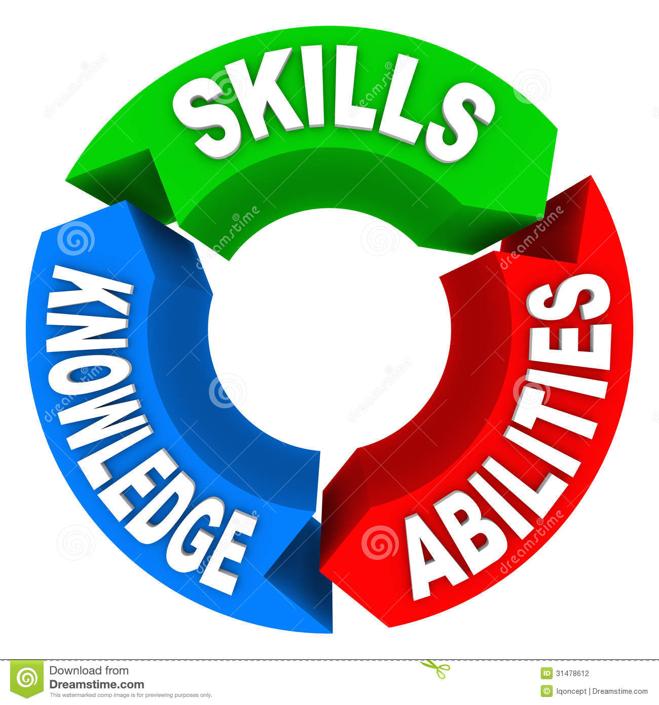 skills and qualifications for jobs sample resume summary of skills ...