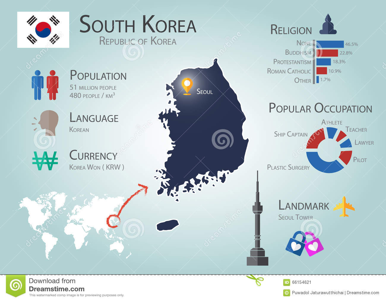 About South Korea South Korea Infographics Stock Vector Illustration Of Currency
