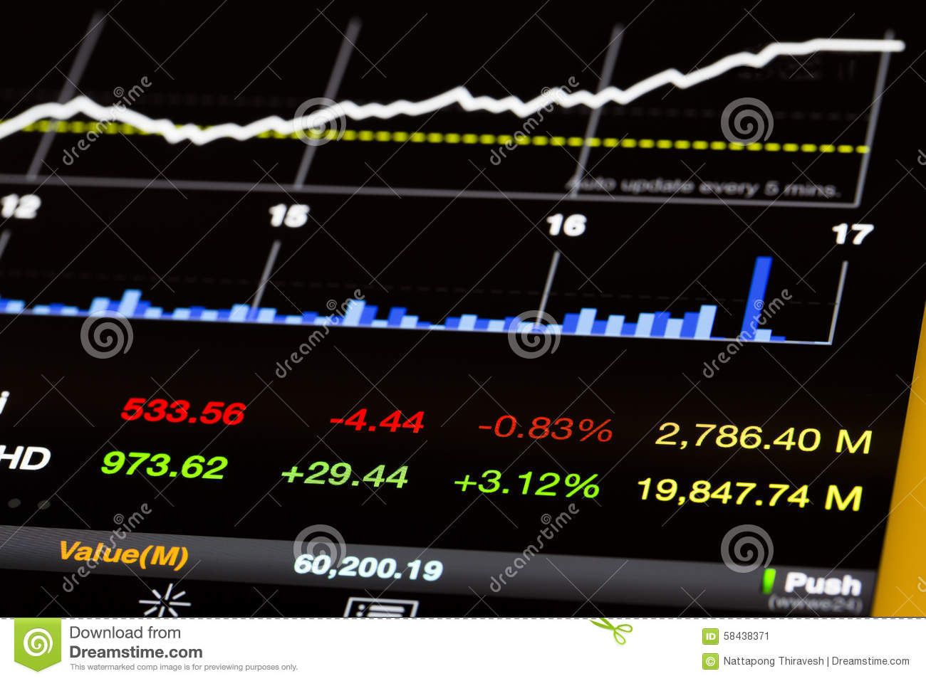 Stock Markets Open Time Stock Market Values And Chart Going Up Stock Photo Image