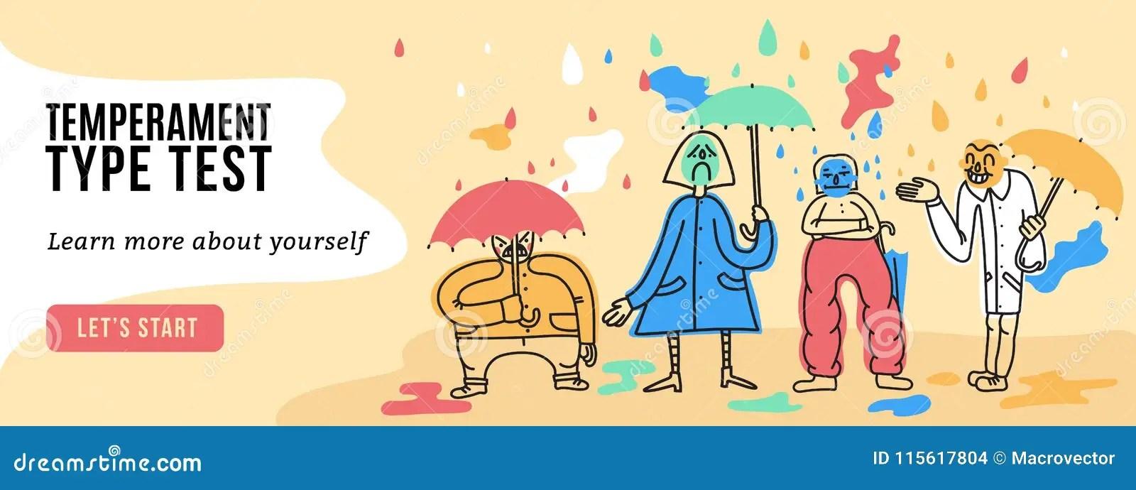 Temperament Types Banner stock vector Illustration of human - 115617804