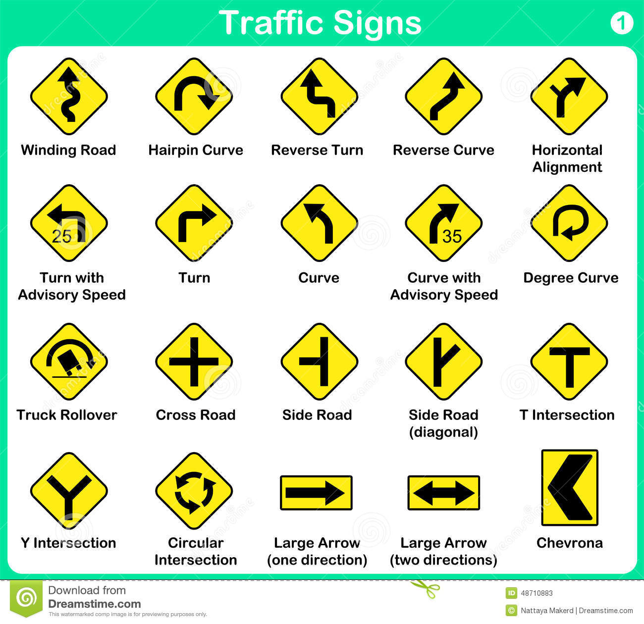 Turn Left And Right Traffic Sign Stock Photography Auto Electrical 12077867 Relay Wiring Diagram Bosch Collection Warning Road Signs Vector