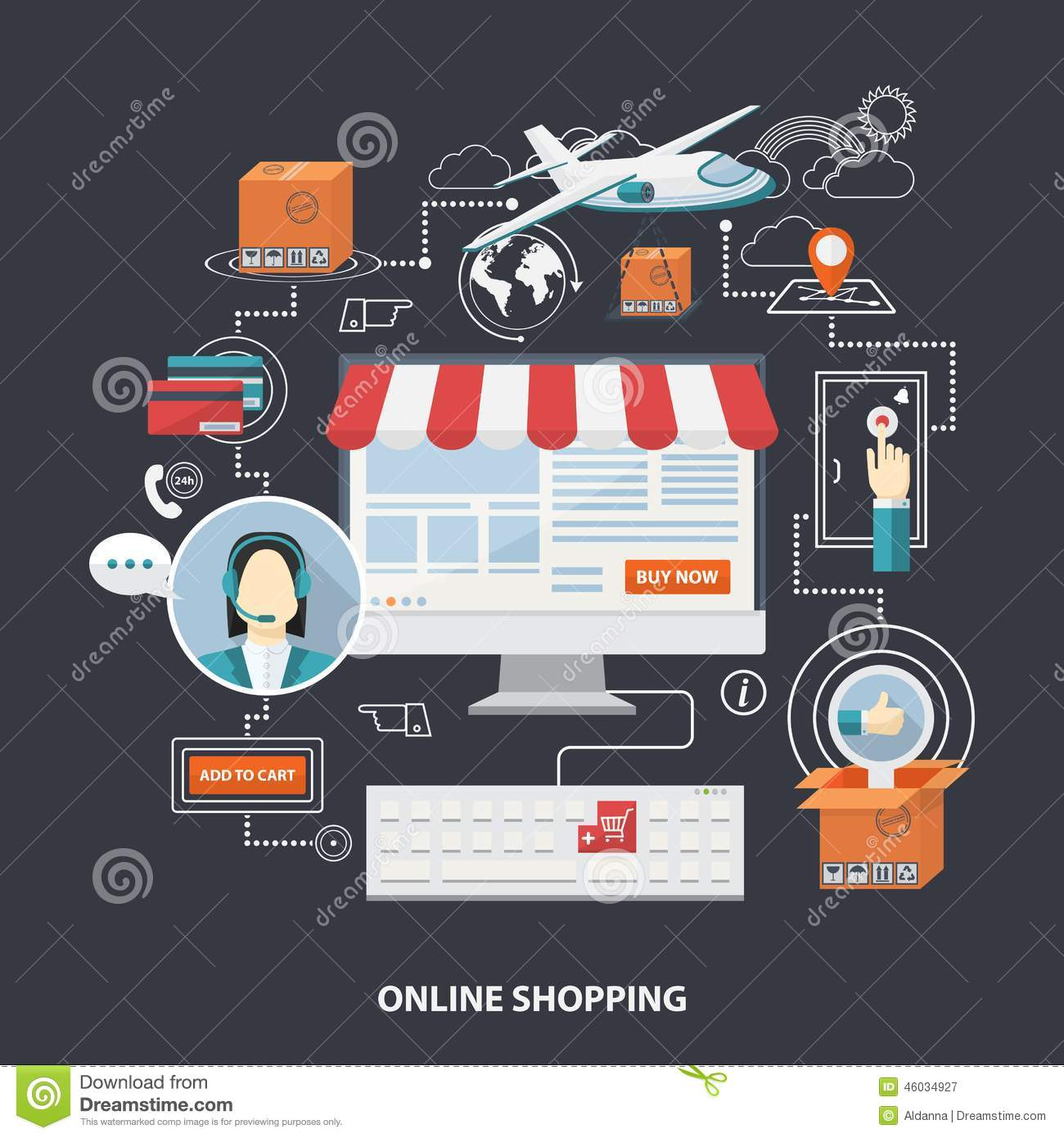 Poster Online Kaufen Vector Flat Design Shopping Concept Stock Vector - Illustration Of Design, Internet: 46034927