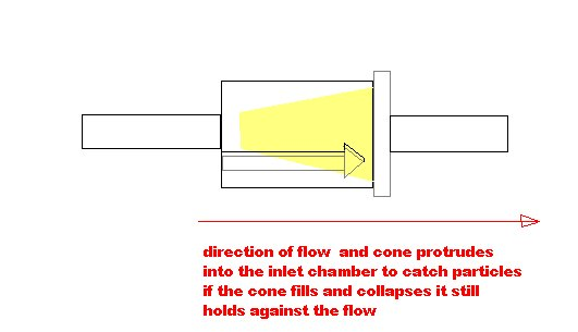 In line fuel filter direction - Page 1 - General Gassing - PistonHeads
