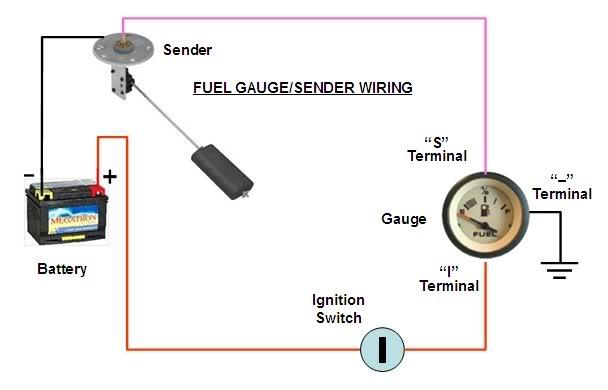 Vdo Fuel Gauge Diagram Online Wiring Diagram