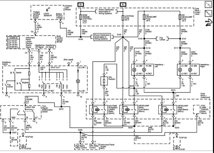 VZ HEADLIGHT WIRING DIAGRAM - Auto Electrical Wiring Diagram