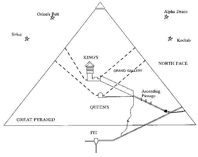 The Great Pyramid of Giza thundergodblog
