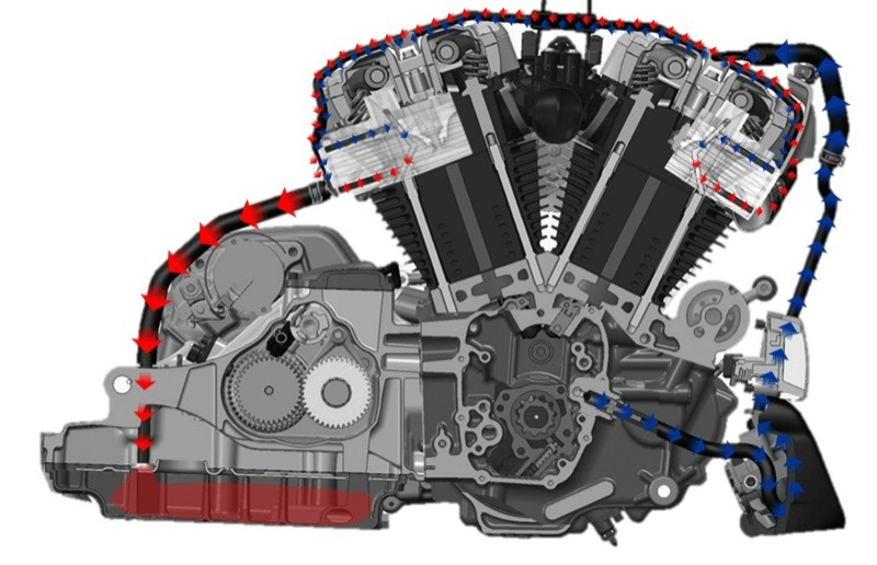 victory motorcycle engine diagram