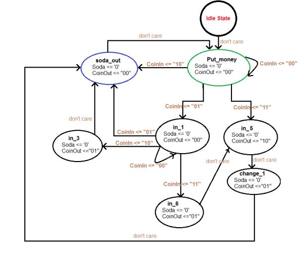 vento v thunder wiring diagram