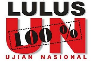 Cpns Kab Kebumen 2013 Lowongan Cpns Pengumuman Soal Lowongan Penerimaan Cpns Kebumen Hasil Ujian Nasional Tahun Ajaran 2013 2014 Untuk Tingkat Sma