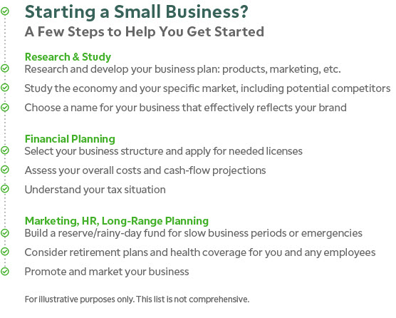 So You\u0027re Starting a Small Business What\u0027s Your Plan?- Ticker Tape