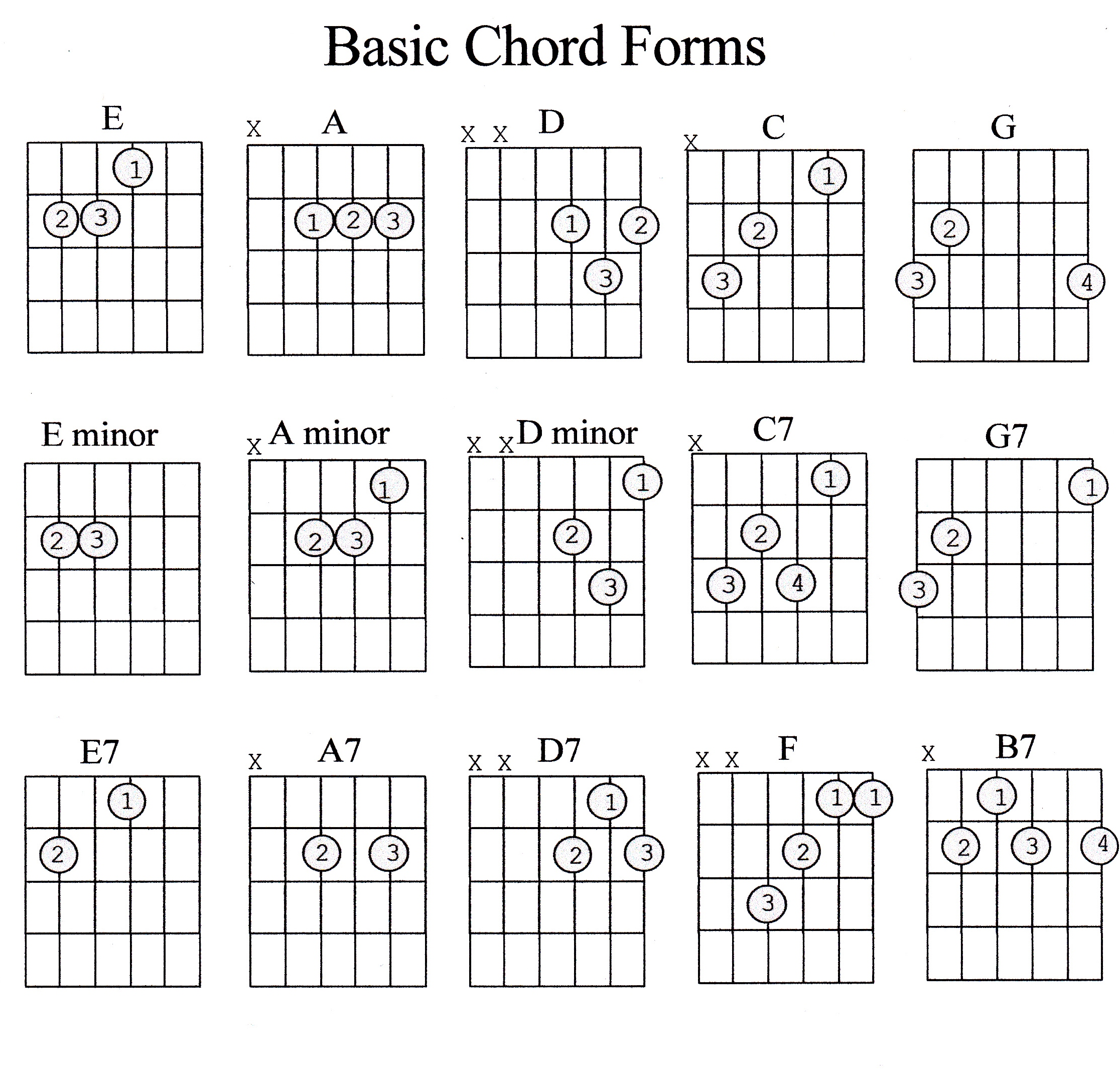 Kung wala ka guitar chords images guitar chords examples kung wala ka guitar chords images guitar chords examples kung wala ka guitar chords choice image hexwebz Gallery