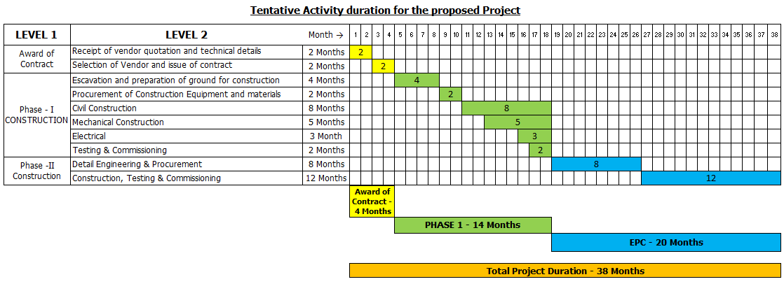 Detailed Project Plan Template - Costumepartyrun