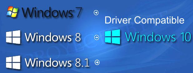 ▷ How to install Windows 7 compatible Wi-Fi USB Antenna Driver in
