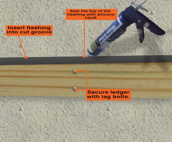 Installing A Ledger On Stucco   Tigerwood Decking