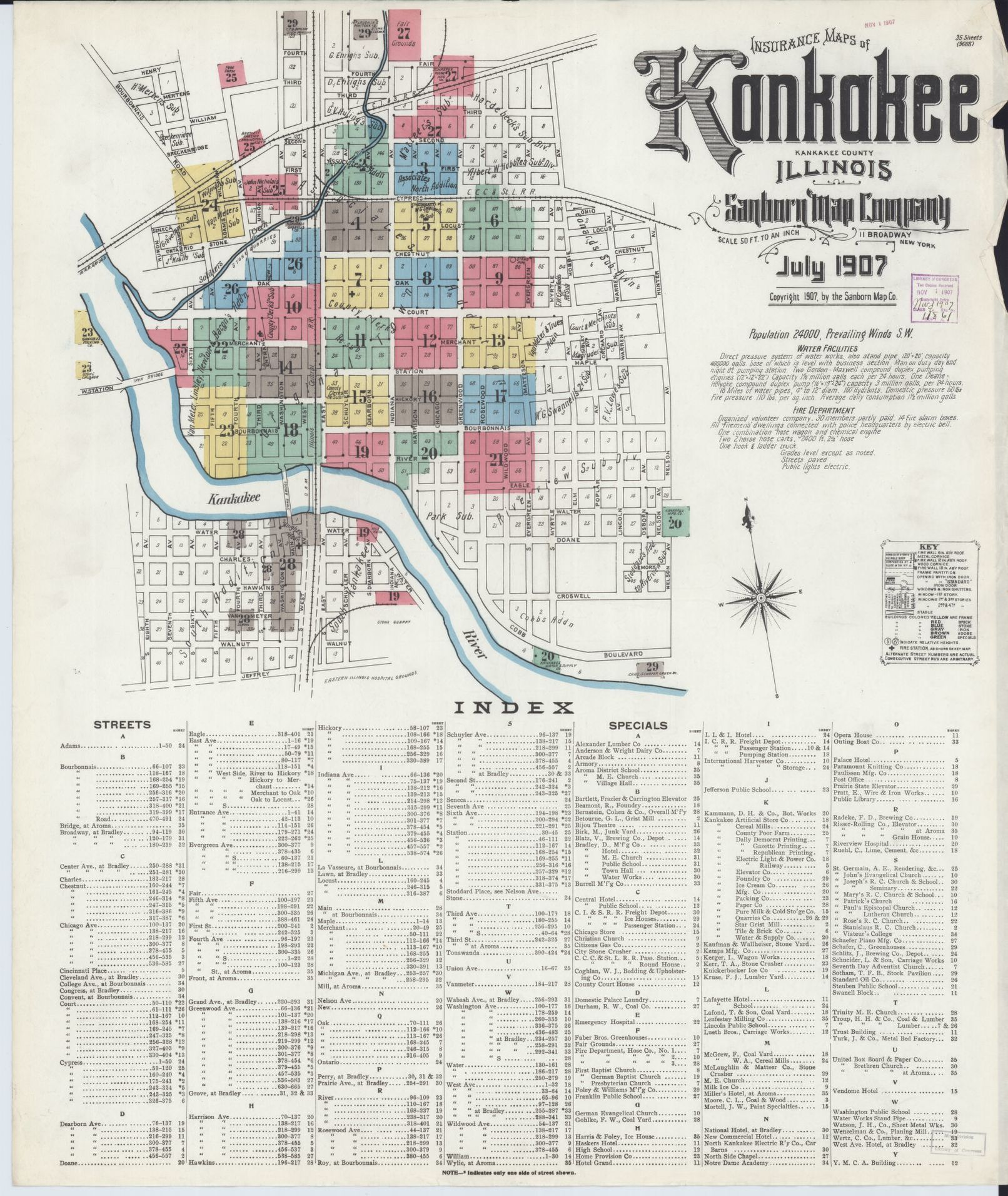Sanborn Fire Insurance Map From Kankakee Kankakee County Illinois Library Of Congress