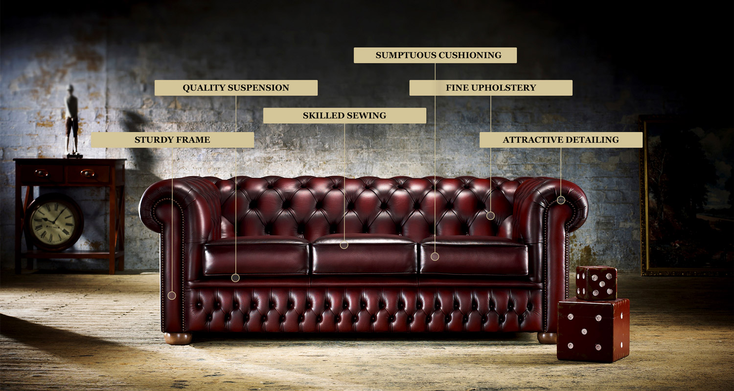 Chesterfield Sofa Online Uk The Anatomy Of Our British Made Chesterfield Sofas Timeless