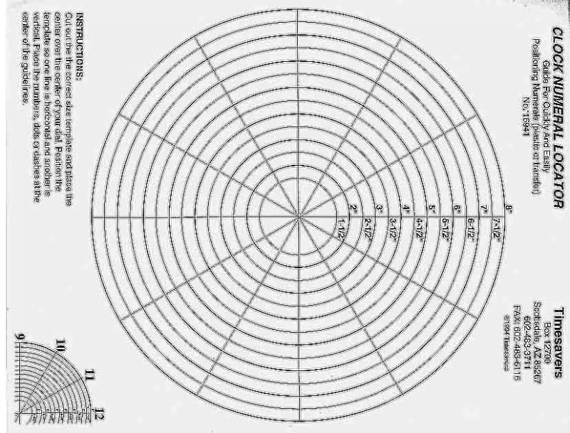 Clock Dial Template - clock templates