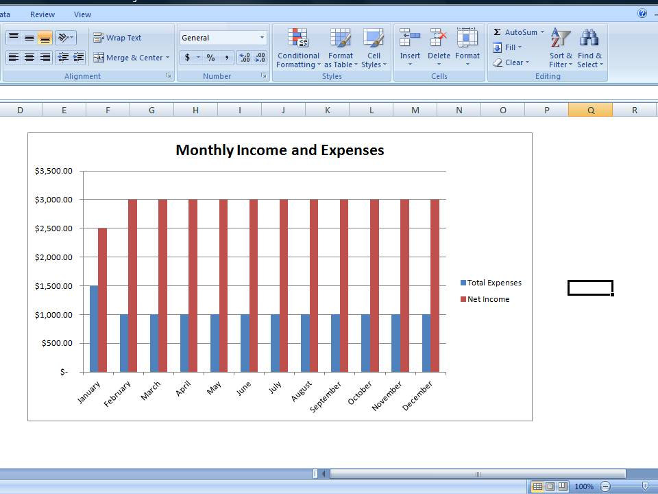 Personal Expense Tracker Worksheet, Budget Chart Template Excel -