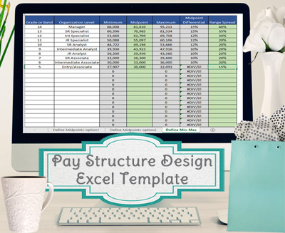 Pay Structure Design Template, Range Spread and Midpoint