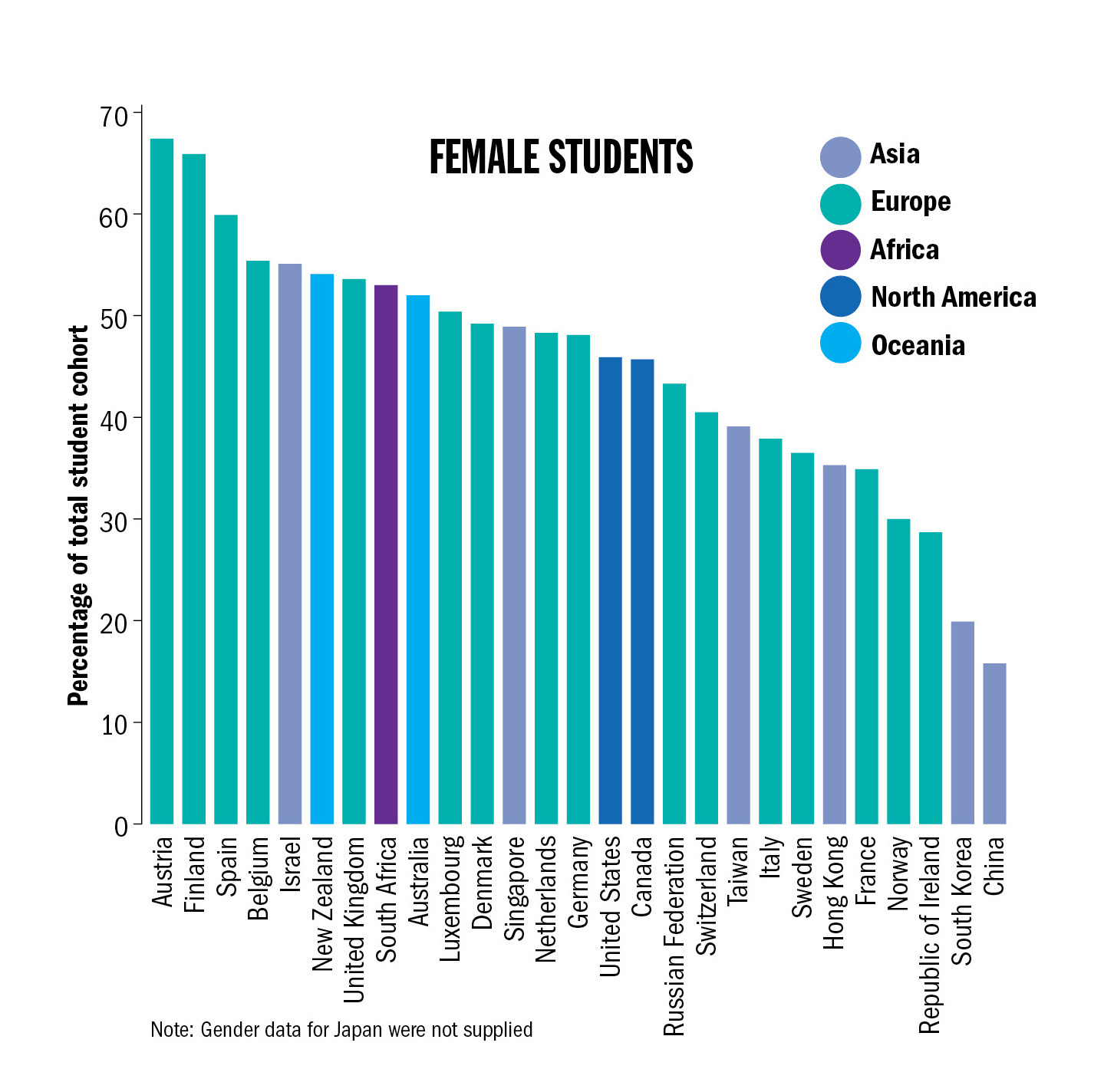 Italy Design University Ranking Eight World Leading Universities With A 50 50 Gender