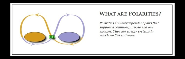 What are polarities?