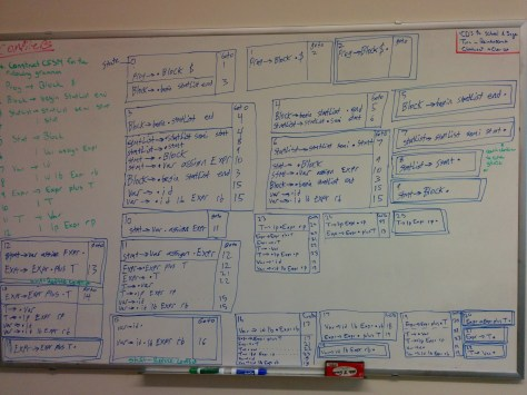 Compilers Whiteboard