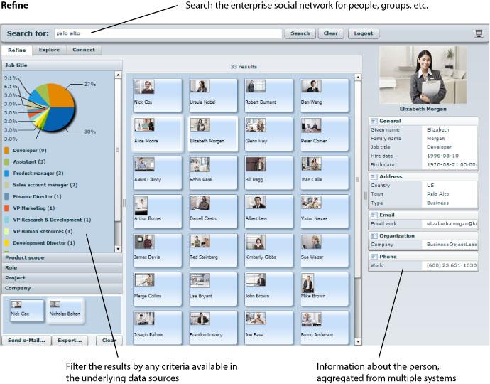 Enterprise-Social-Networking-Refine