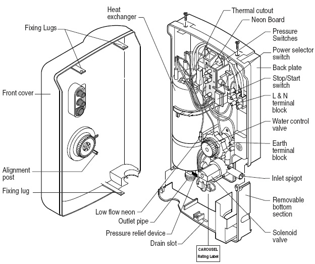 wiring electric shower diagram