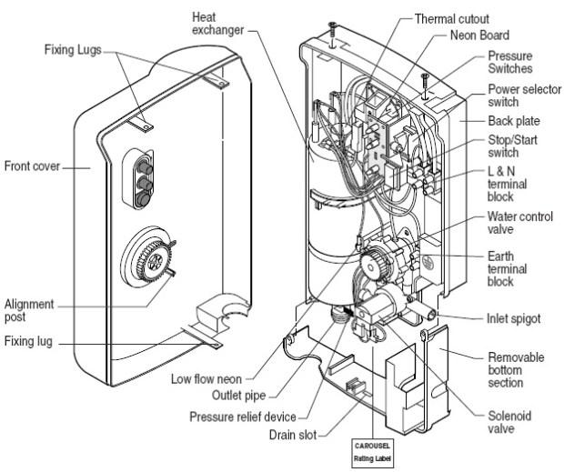 triton t90 wiring diagram