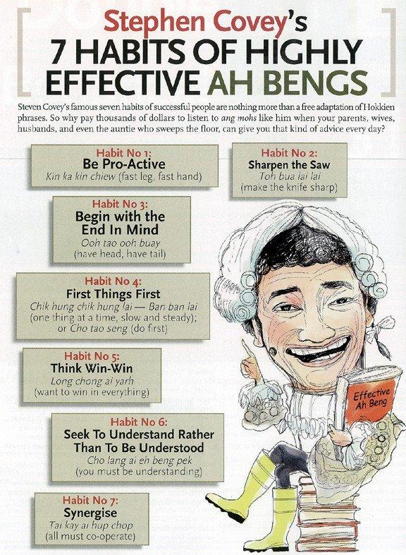 The 7 Habits of Highly Effective People Ting He