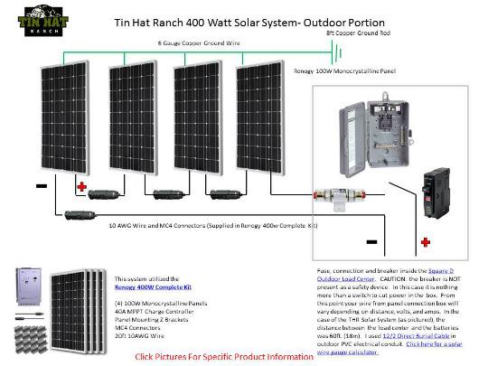 SNEAK PEEK THR Renogy 400 Watt Solar System Schematic » TinHatRanch