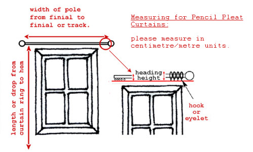 How To Measure For Curtains – Curtain Idea Arina